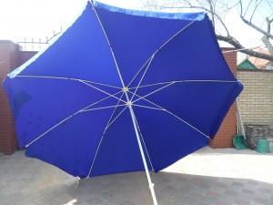 Торговые зонты